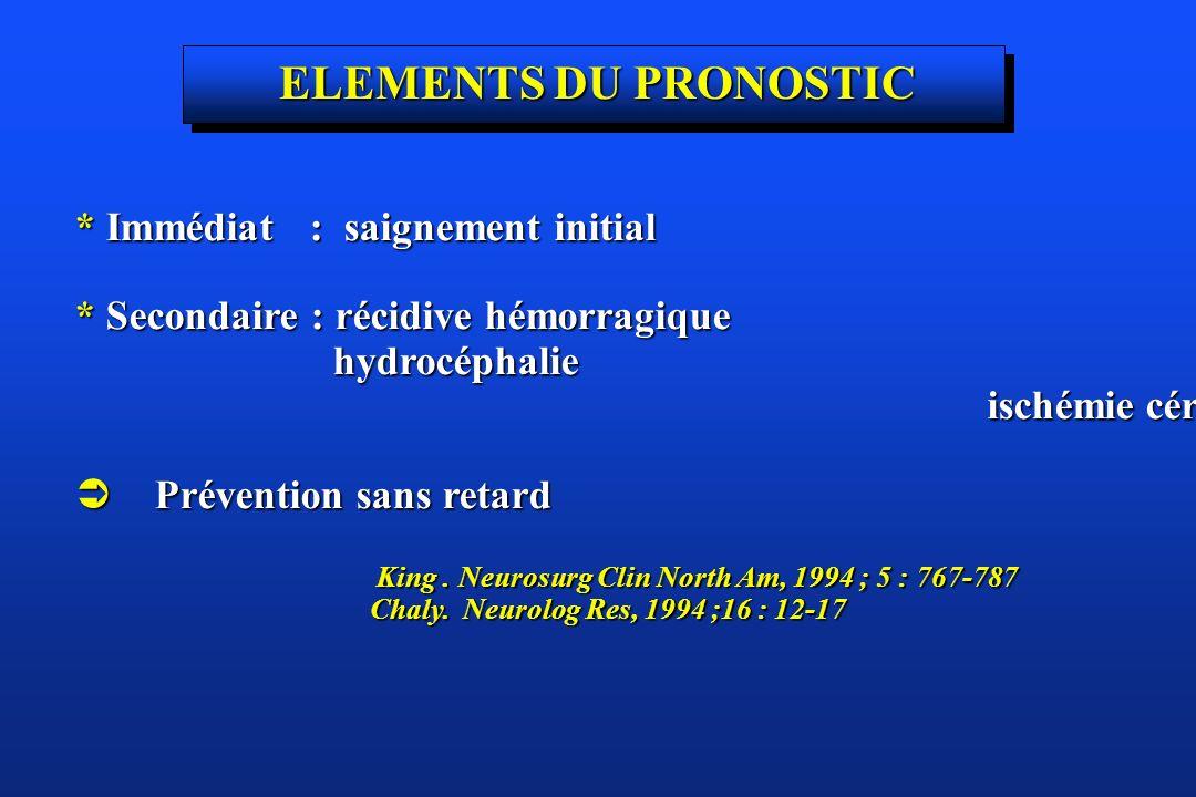 ELEMENTS DU PRONOSTIC * Immédiat : saignement initial * Secondaire : récidive hémorragique hydrocéphalie hydrocéphalie ischémie cérébrale par vasospas