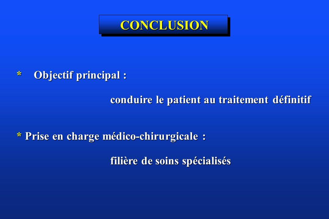 CONCLUSION * Objectif principal : conduire le patient au traitement définitif conduire le patient au traitement définitif * Prise en charge médico-chi
