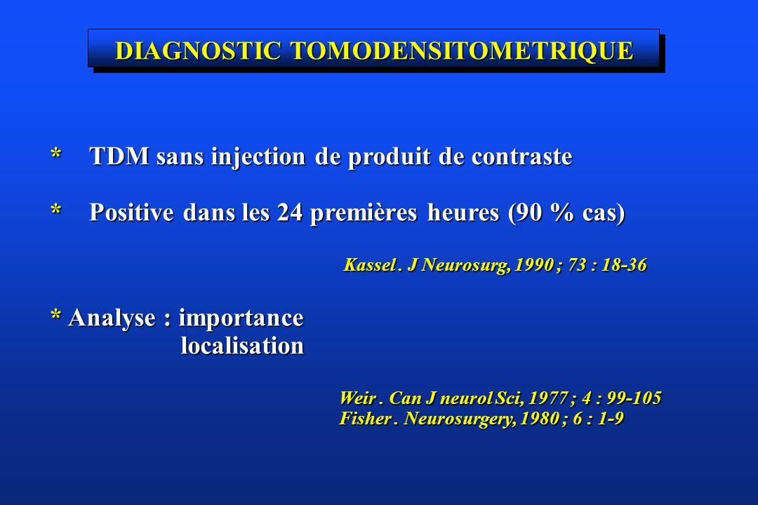DIAGNOSTIC TOMODENSITOMETRIQUE * TDM sans injection de produit de contraste * Positive dans les 24 premières heures (90 % cas) Kassel. J Neurosurg, 19