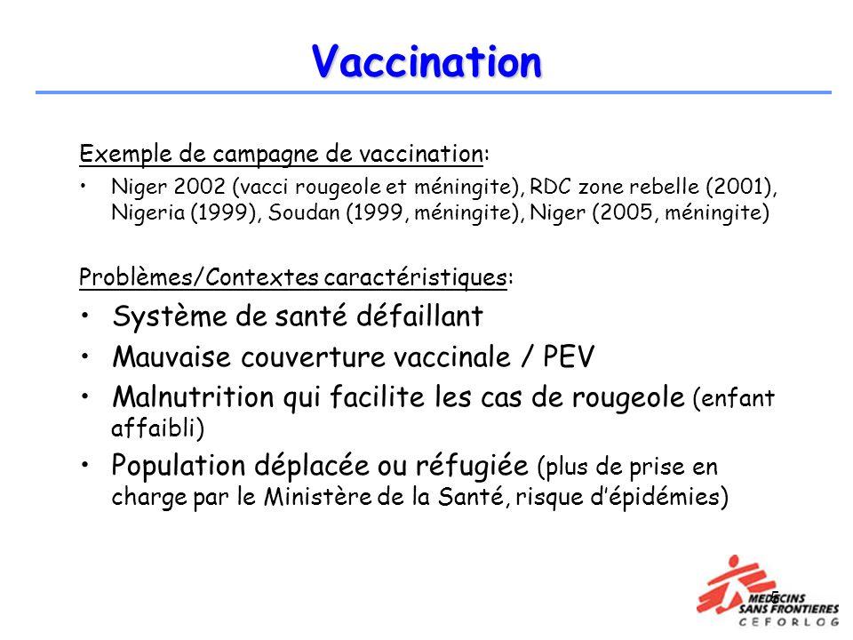 5 Vaccination Exemple de campagne de vaccination: Niger 2002 (vacci rougeole et méningite), RDC zone rebelle (2001), Nigeria (1999), Soudan (1999, mén