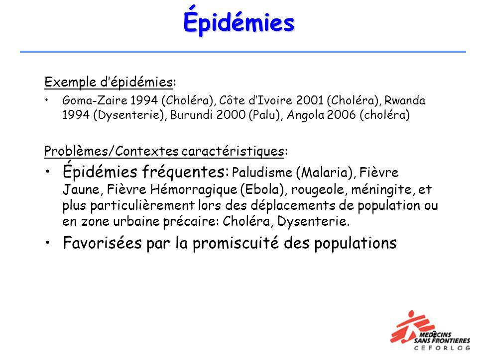 6 Épidémies Exemple dépidémies: Goma-Zaire 1994 (Choléra), Côte dIvoire 2001 (Choléra), Rwanda 1994 (Dysenterie), Burundi 2000 (Palu), Angola 2006 (ch
