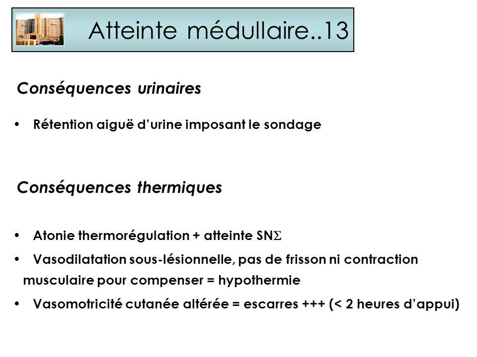 Conséquences urinaires Rétention aiguë durine imposant le sondage Conséquences thermiques Atonie thermorégulation + atteinte SN Vasodilatation sous-lé