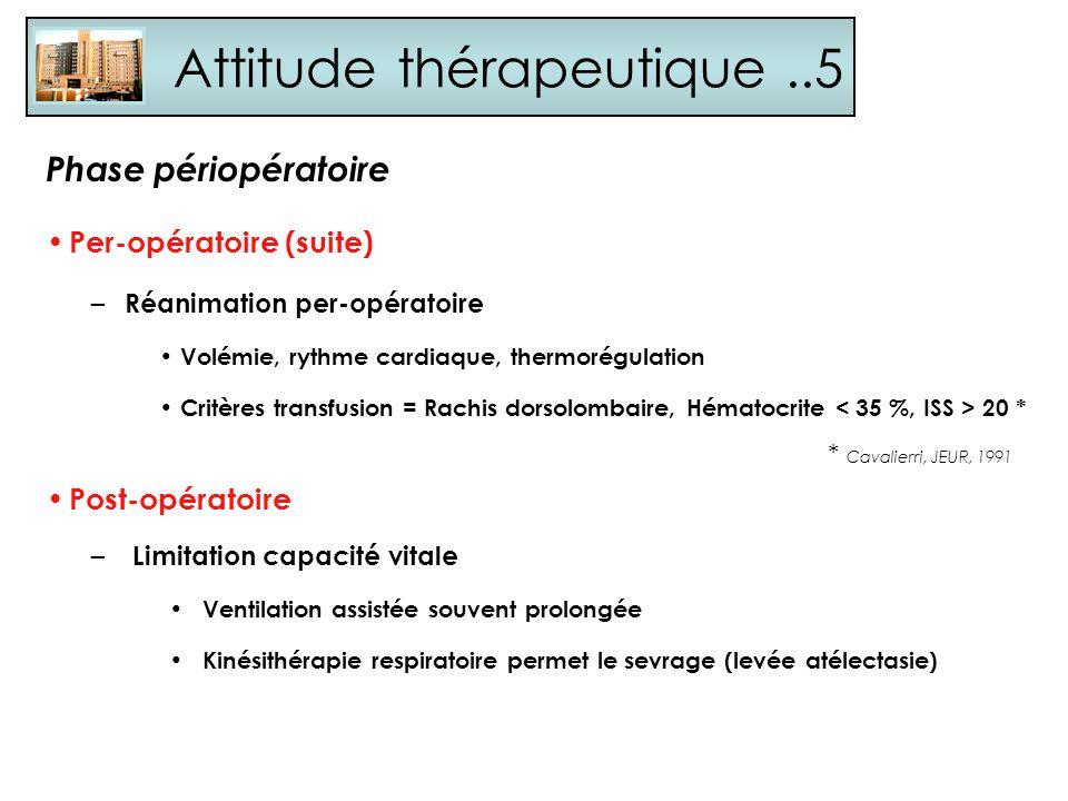 Attitude thérapeutique..5 Post-opératoire – Limitation capacité vitale Ventilation assistée souvent prolongée Kinésithérapie respiratoire permet le se