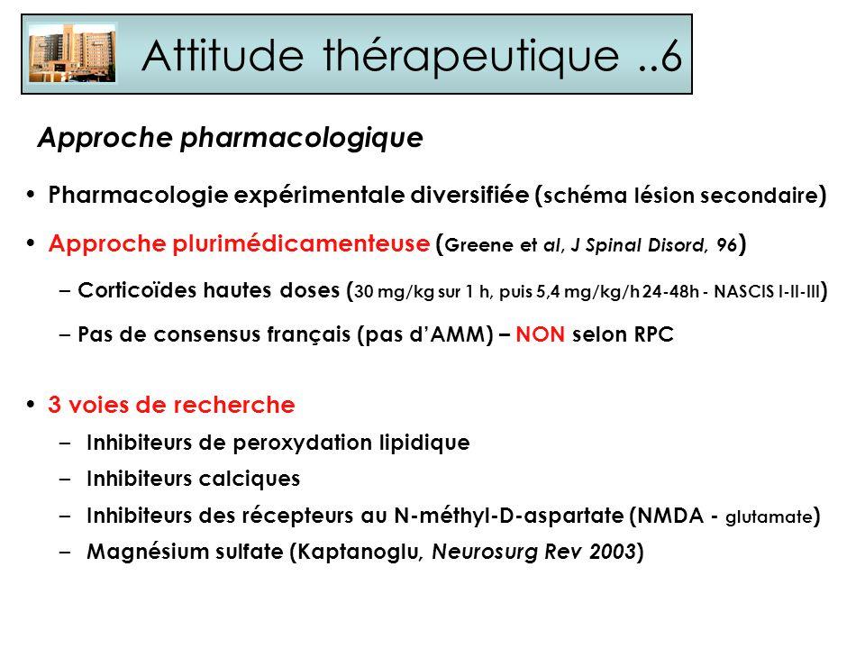 Attitude thérapeutique..6 3 voies de recherche – Inhibiteurs de peroxydation lipidique – Inhibiteurs calciques – Inhibiteurs des récepteurs au N-méthy