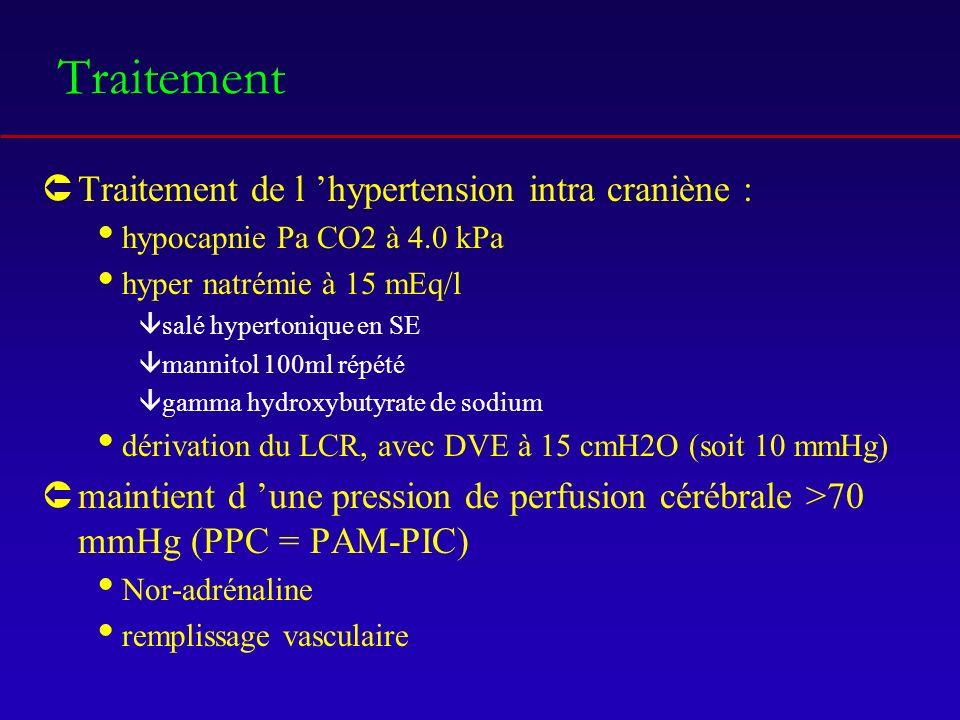 Traitement ÛTraitement de l hypertension intra craniène : hypocapnie Pa CO2 à 4.0 kPa hyper natrémie à 15 mEq/l âsalé hypertonique en SE âmannitol 100ml répété âgamma hydroxybutyrate de sodium dérivation du LCR, avec DVE à 15 cmH2O (soit 10 mmHg) Ûmaintient d une pression de perfusion cérébrale >70 mmHg (PPC = PAM-PIC) Nor-adrénaline remplissage vasculaire