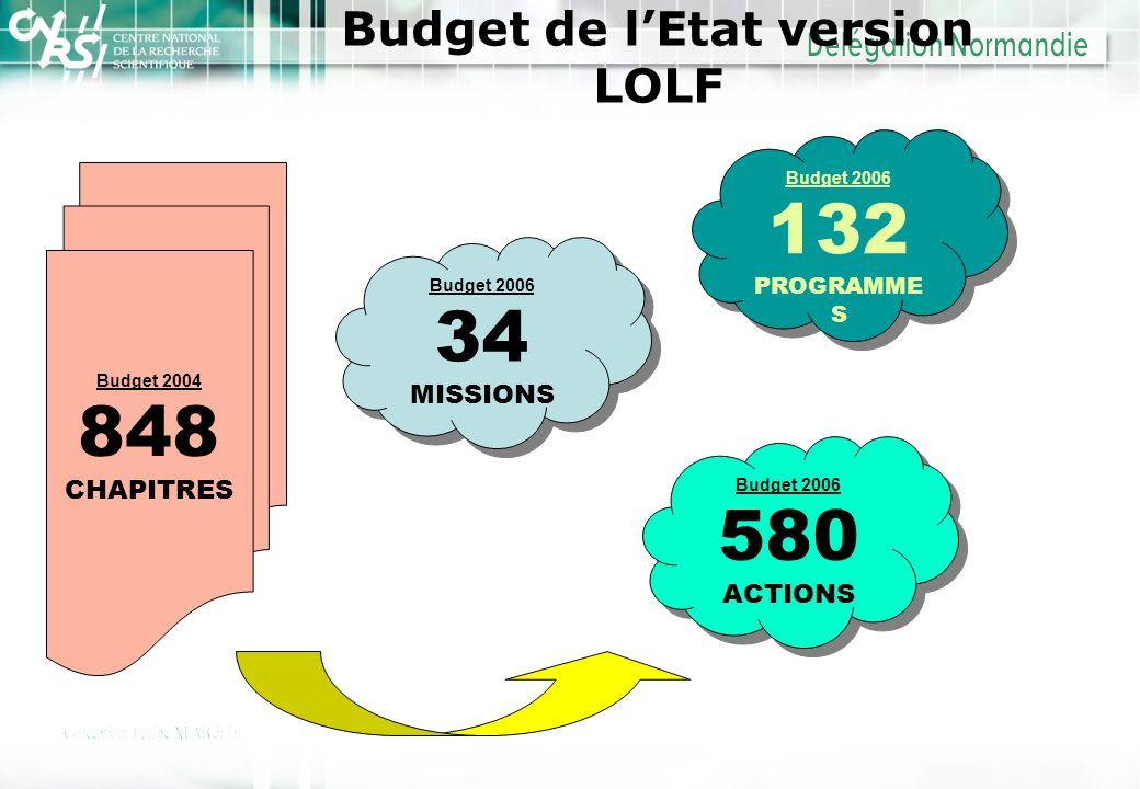 Budget de lEtat version LOLF Budget 2006 34 MISSIONS Budget 2006 34 MISSIONS Budget 2004 848 CHAPITRES Budget 2006 132 PROGRAMME S Budget 2006 132 PRO