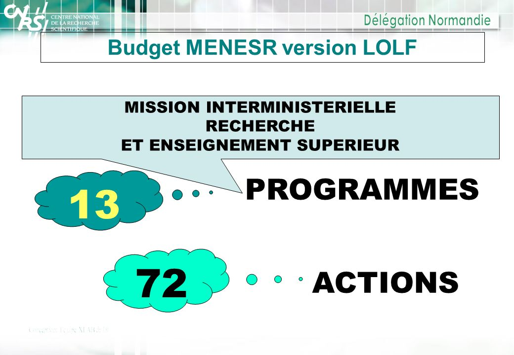 Budget MENESR version LOLF MISSION INTERMINISTERIELLE RECHERCHE ET ENSEIGNEMENT SUPERIEUR PROGRAMMES dont 6 programmes du MENESR ACTIONS 13 72