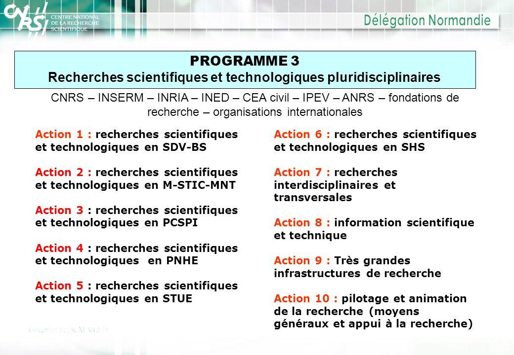 PROGRAMME 3 Recherches scientifiques et technologiques pluridisciplinaires Action 1 : recherches scientifiques et technologiques en SDV-BS Action 2 :