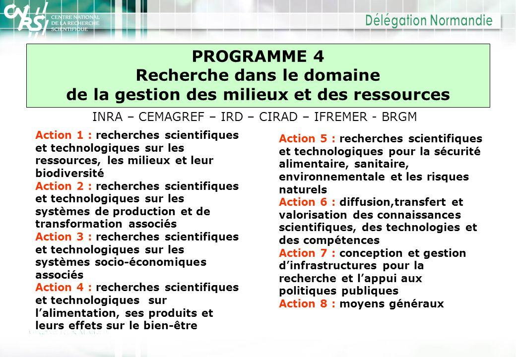 PROGRAMME 4 Recherche dans le domaine de la gestion des milieux et des ressources Action 1 : recherches scientifiques et technologiques sur les ressou
