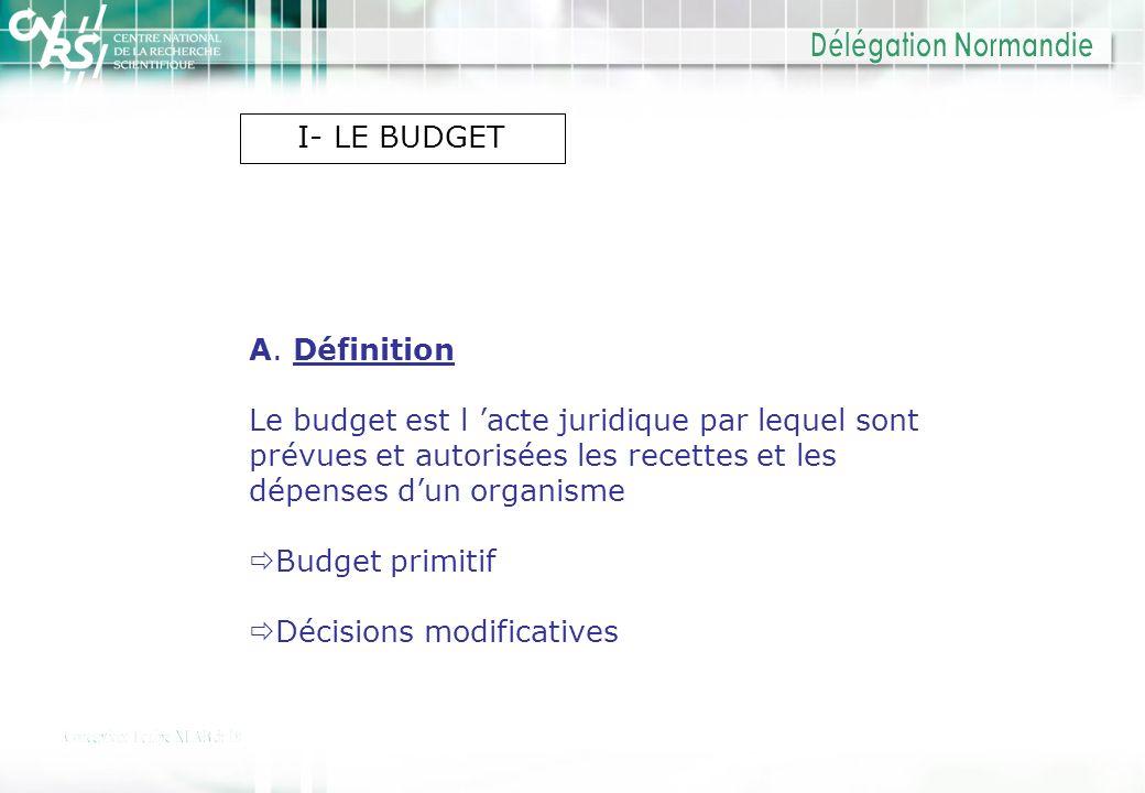 I- LE BUDGET A. Définition Le budget est l acte juridique par lequel sont prévues et autorisées les recettes et les dépenses dun organisme Budget prim