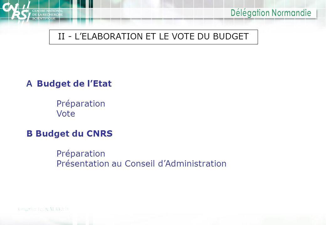 II - LELABORATION ET LE VOTE DU BUDGET A Budget de lEtat Préparation Vote B Budget du CNRS Préparation Présentation au Conseil dAdministration