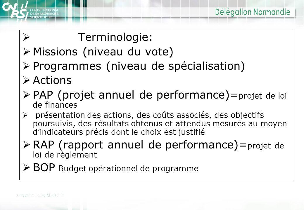 Terminologie: Missions (niveau du vote) Programmes (niveau de spécialisation) Actions PAP (projet annuel de performance)= projet de loi de finances pr