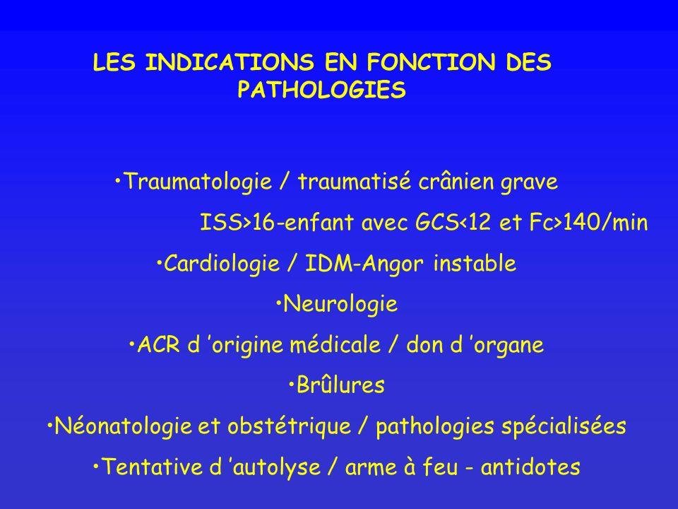 LES INDICATIONS EN FONCTION DES PATHOLOGIES Traumatologie / traumatisé crânien grave ISS>16-enfant avec GCS 140/min Cardiologie / IDM-Angor instable N
