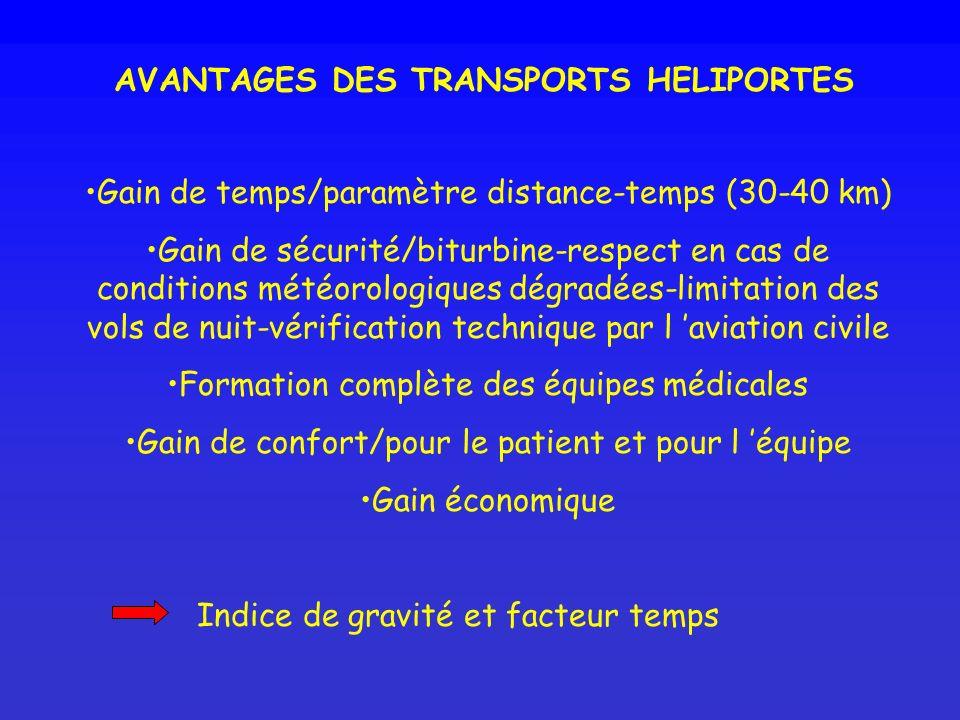 AVANTAGES DES TRANSPORTS HELIPORTES Gain de temps/paramètre distance-temps (30-40 km) Gain de sécurité/biturbine-respect en cas de conditions météorol