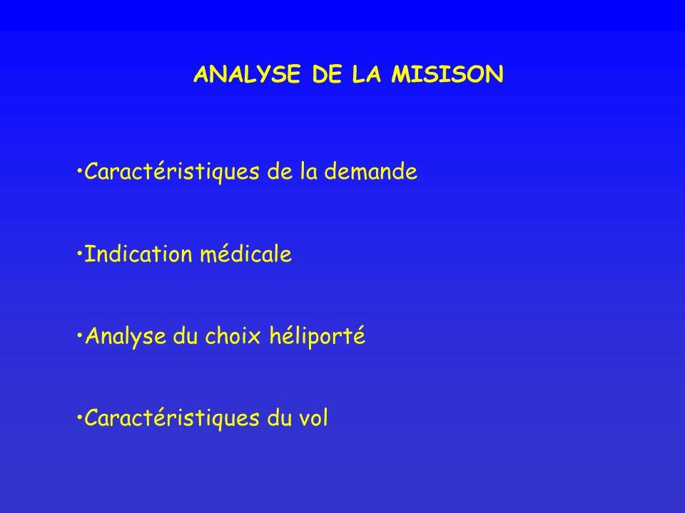ANALYSE DE LA MISISON Caractéristiques de la demande Indication médicale Analyse du choix héliporté Caractéristiques du vol
