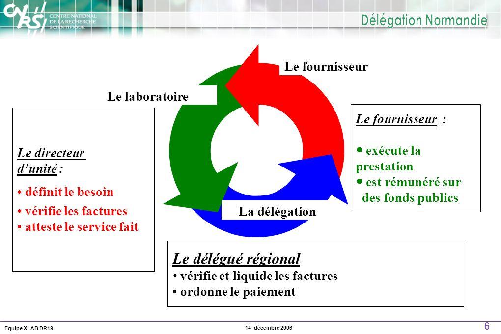 Equipe XLAB DR19 6 14 décembre 2006 Le laboratoire La délégation Le fournisseur Le directeur dunité : définit le besoin vérifie les factures atteste l
