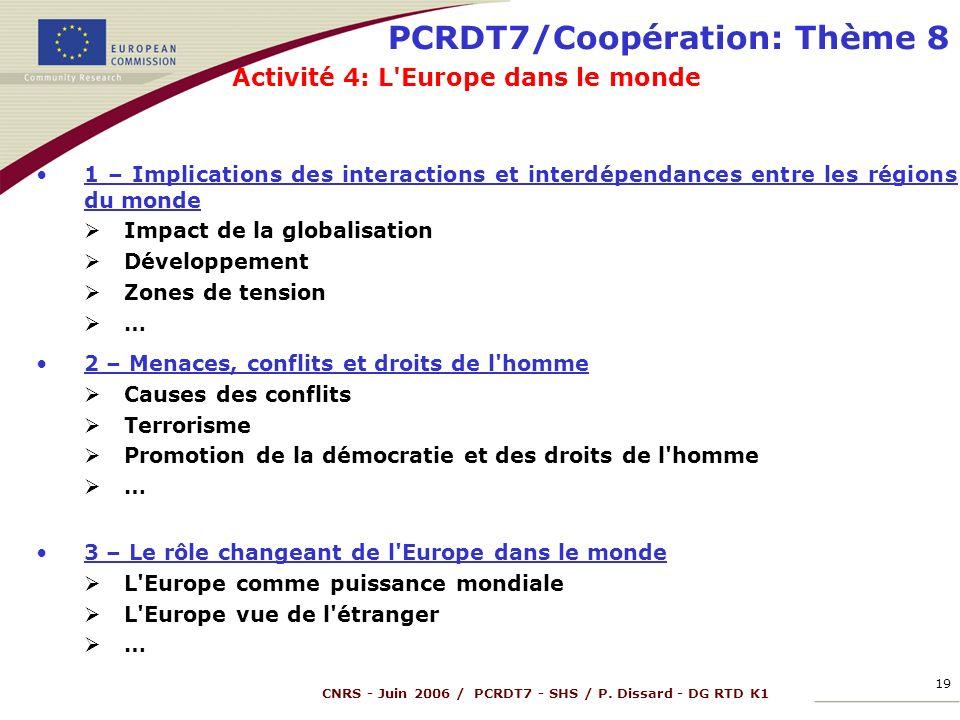 CNRS - Juin 2006 / PCRDT7 - SHS / P.