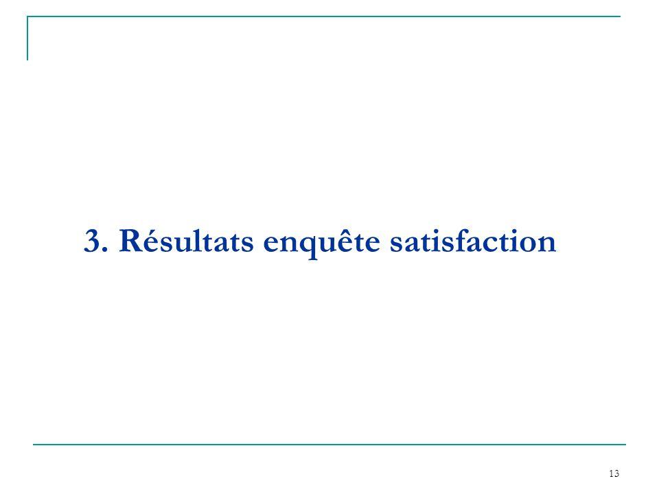 13 3. Résultats enquête satisfaction