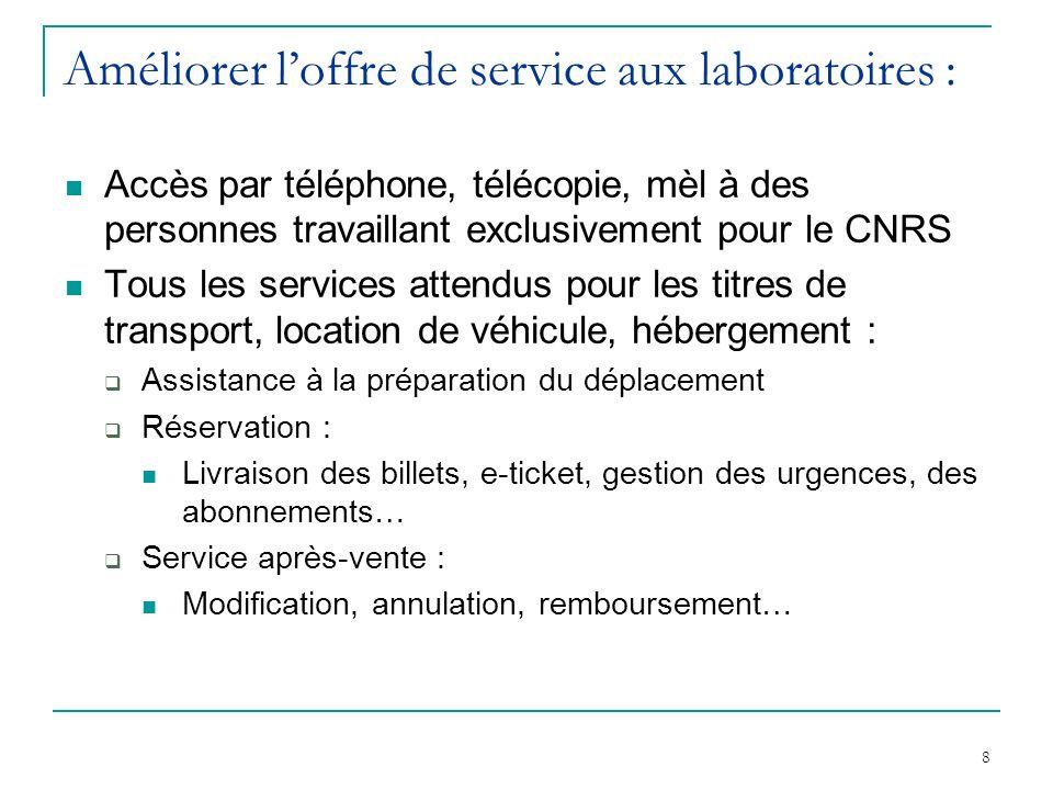 8 Améliorer loffre de service aux laboratoires : Accès par téléphone, télécopie, mèl à des personnes travaillant exclusivement pour le CNRS Tous les s