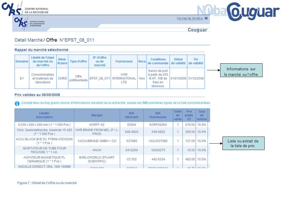 Figure 7 : Détail de loffre ou du marché Informations sur le marché ou loffre Liste ou extrait de la liste de prix.