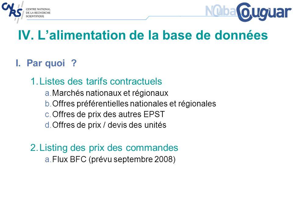 IV. Lalimentation de la base de données I.Par quoi ? 1.Listes des tarifs contractuels a.Marchés nationaux et régionaux b.Offres préférentielles nation