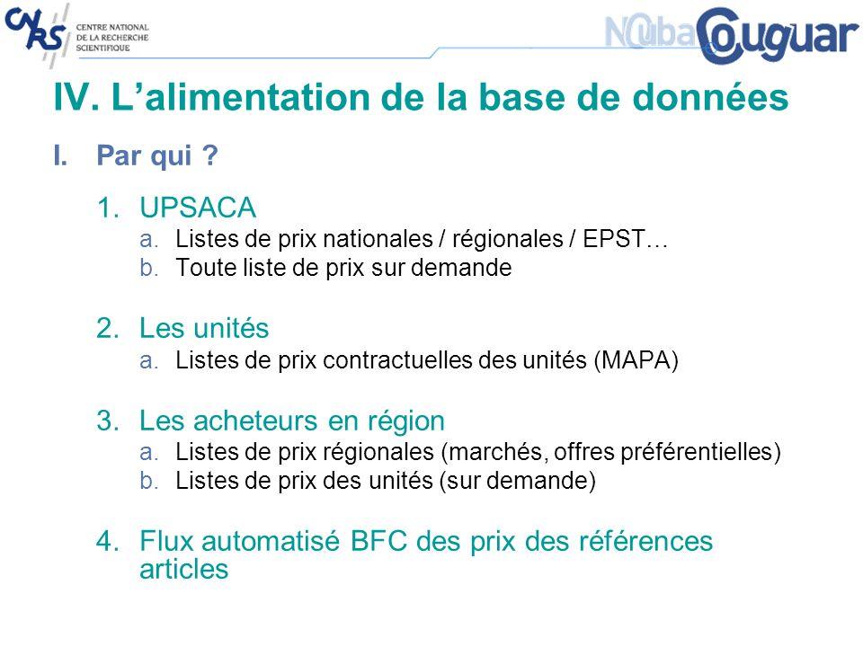 IV. Lalimentation de la base de données I.Par qui ? 1.UPSACA a.Listes de prix nationales / régionales / EPST… b.Toute liste de prix sur demande 2.Les