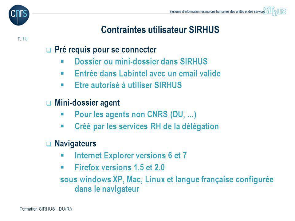 P. 10 Formation SIRHUS – DU/RA Contraintes utilisateur SIRHUS Pré requis pour se connecter Dossier ou mini-dossier dans SIRHUS Entrée dans Labintel av