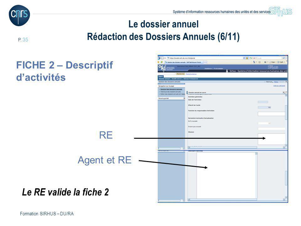 P. 35 Formation SIRHUS – DU/RA Le dossier annuel Rédaction des Dossiers Annuels (6/11) Agent et RE RE FICHE 2 – Descriptif dactivités Le RE valide la