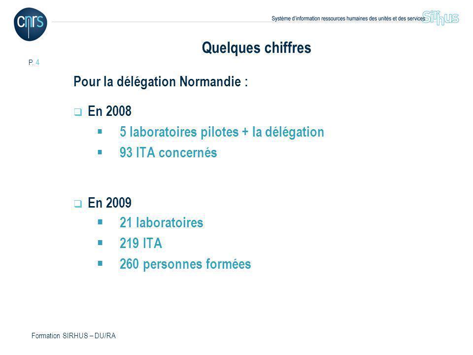P. 4 Formation SIRHUS – DU/RA Quelques chiffres Pour la délégation Normandie : En 2008 5 laboratoires pilotes + la délégation 93 ITA concernés En 2009