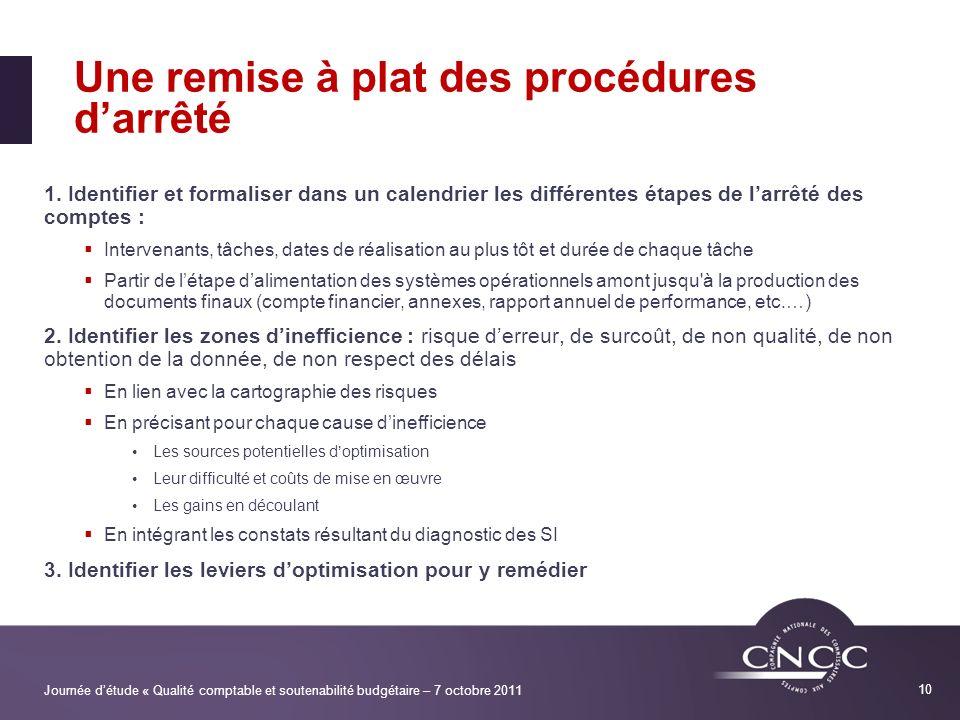 Journée détude « Qualité comptable et soutenabilité budgétaire – 7 octobre 2011 10 Une remise à plat des procédures darrêté 1.