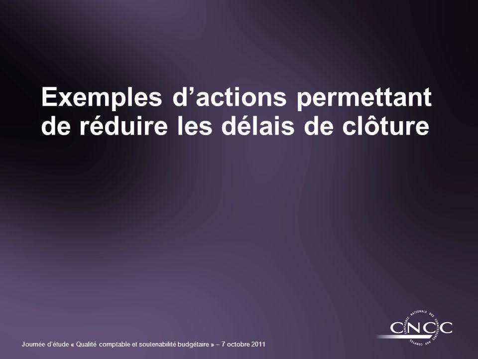 Journée détude « Qualité comptable et soutenabilité budgétaire » – 7 octobre 2011 Exemples dactions permettant de réduire les délais de clôture
