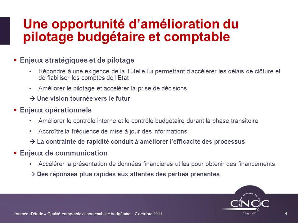 Journée détude « Qualité comptable et soutenabilité budgétaire – 7 octobre 2011 4 Une opportunité damélioration du pilotage budgétaire et comptable En