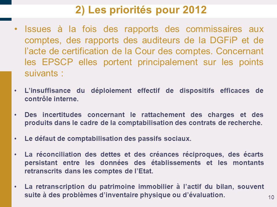 2) Les priorités pour 2012 Issues à la fois des rapports des commissaires aux comptes, des rapports des auditeurs de la DGFiP et de lacte de certifica