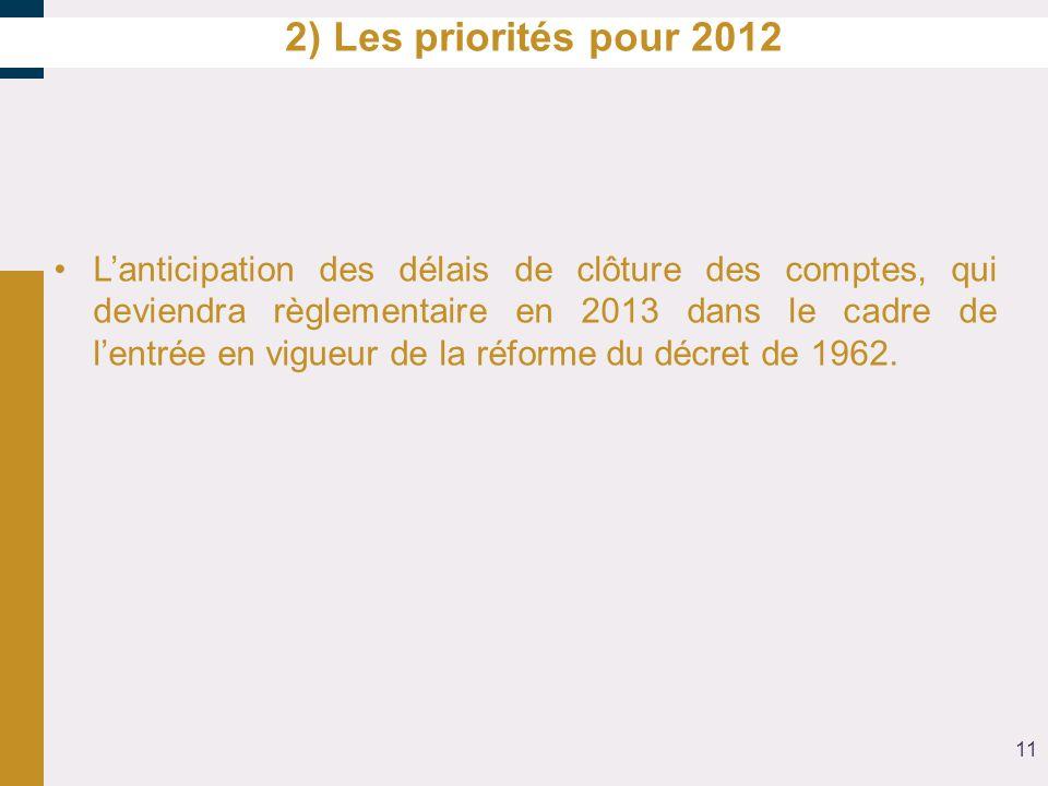 2) Les priorités pour 2012 Lanticipation des délais de clôture des comptes, qui deviendra règlementaire en 2013 dans le cadre de lentrée en vigueur de