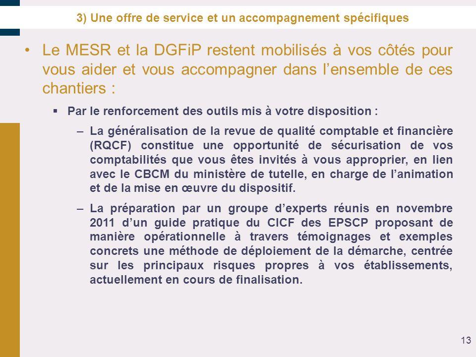 3) Une offre de service et un accompagnement spécifiques Le MESR et la DGFiP restent mobilisés à vos côtés pour vous aider et vous accompagner dans le
