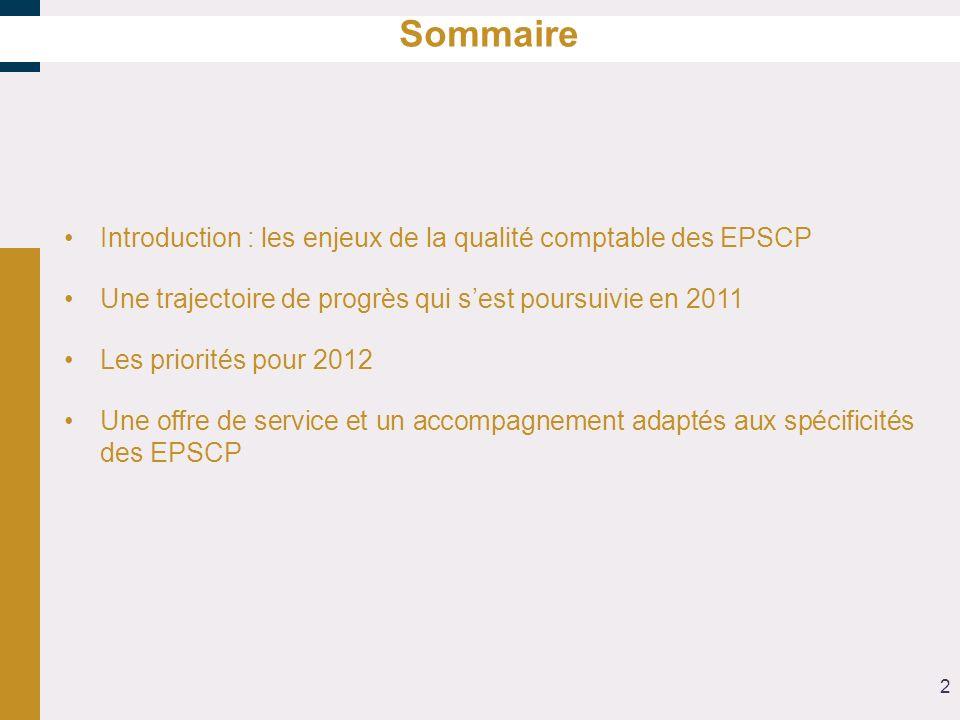 Sommaire Introduction : les enjeux de la qualité comptable des EPSCP Une trajectoire de progrès qui sest poursuivie en 2011 Les priorités pour 2012 Un