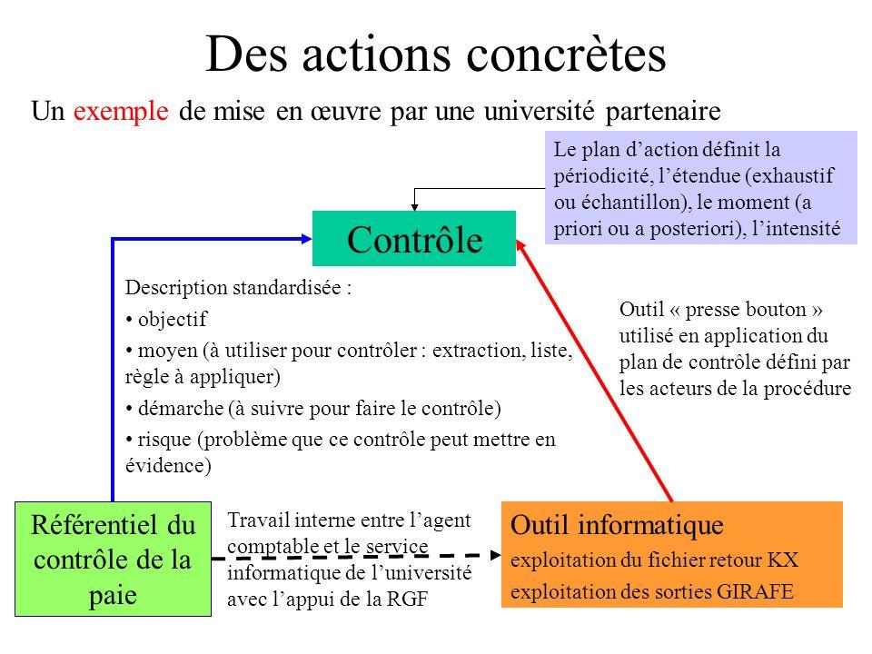 Des actions concrètes Un exemple de mise en œuvre par une université partenaire Référentiel du contrôle de la paie Contrôle Outil informatique exploit