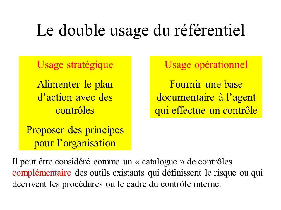 Le double usage du référentiel Il peut être considéré comme un « catalogue » de contrôles complémentaire des outils existants qui définissent le risqu