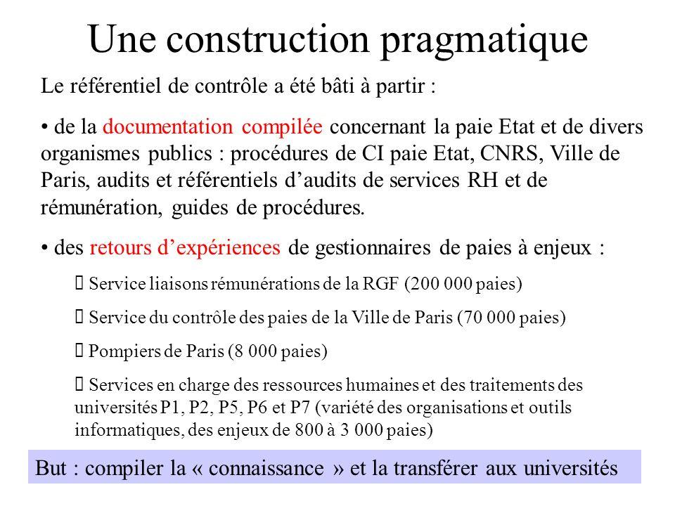 Une construction pragmatique Le référentiel de contrôle a été bâti à partir : de la documentation compilée concernant la paie Etat et de divers organi