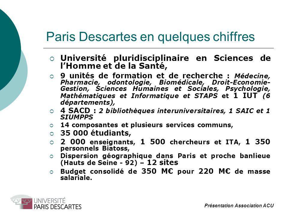 Paris Descartes en quelques chiffres Université pluridisciplinaire en Sciences de lHomme et de la Santé, 9 unités de formation et de recherche : Médecine, Pharmacie, odontologie, Biomédicale, Droit-Economie- Gestion, Sciences Humaines et Sociales, Psychologie, Mathématiques et Informatique et STAPS et 1 IUT (6 départements), 4 SACD : 2 bibliothèques interuniversitaires, 1 SAIC et 1 SIUMPPS 14 composantes et plusieurs services communs, 35 000 étudiants, 2 000 enseignants, 1 500 chercheurs et ITA, 1 350 personnels Biatoss, Dispersion géographique dans Paris et proche banlieue (Hauts de Seine - 92) – 12 sites Budget consolidé de 350 M pour 220 M de masse salariale.