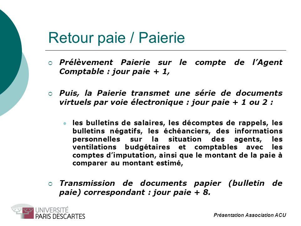 Retour paie / Paierie Prélèvement Paierie sur le compte de lAgent Comptable : jour paie + 1, Puis, la Paierie transmet une série de documents virtuels