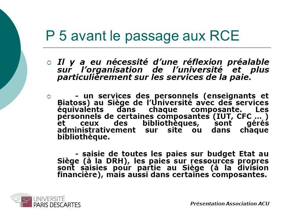 P 5 avant le passage aux RCE Il y a eu nécessité dune réflexion préalable sur lorganisation de luniversité et plus particulièrement sur les services de la paie.