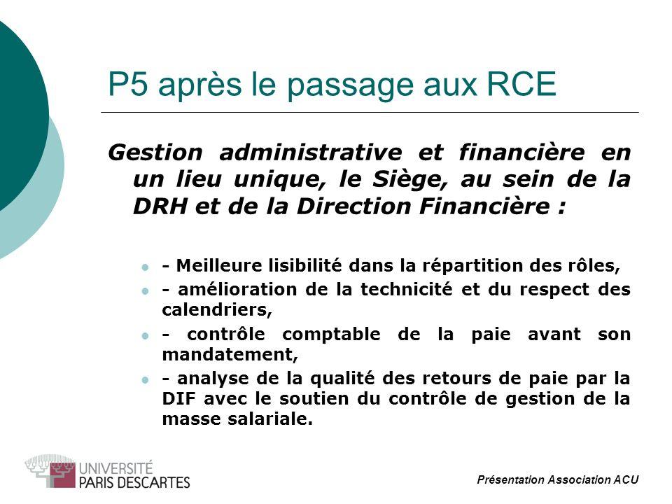 P5 après le passage aux RCE Gestion administrative et financière en un lieu unique, le Siège, au sein de la DRH et de la Direction Financière : - Meil