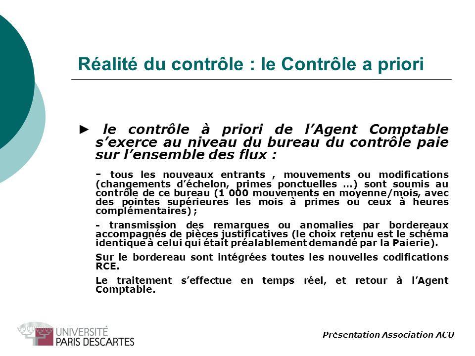 Réalité du contrôle : le Contrôle a priori le contrôle à priori de lAgent Comptable sexerce au niveau du bureau du contrôle paie sur lensemble des flu