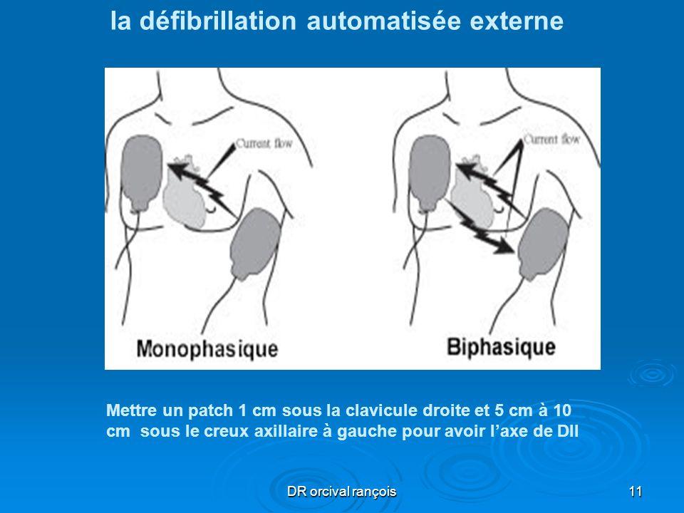DR orcival rançois11 la défibrillation automatisée externe Mettre un patch 1 cm sous la clavicule droite et 5 cm à 10 cm sous le creux axillaire à gau