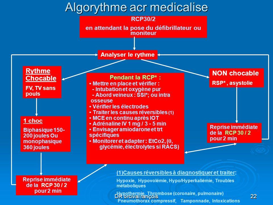 DR orcival rançois22 Algorythme acr medicalise Pendant la RCP* : Mettre en place et vérifier : - Intubation et oxygène pur - Abord veineux : SSI*; ou
