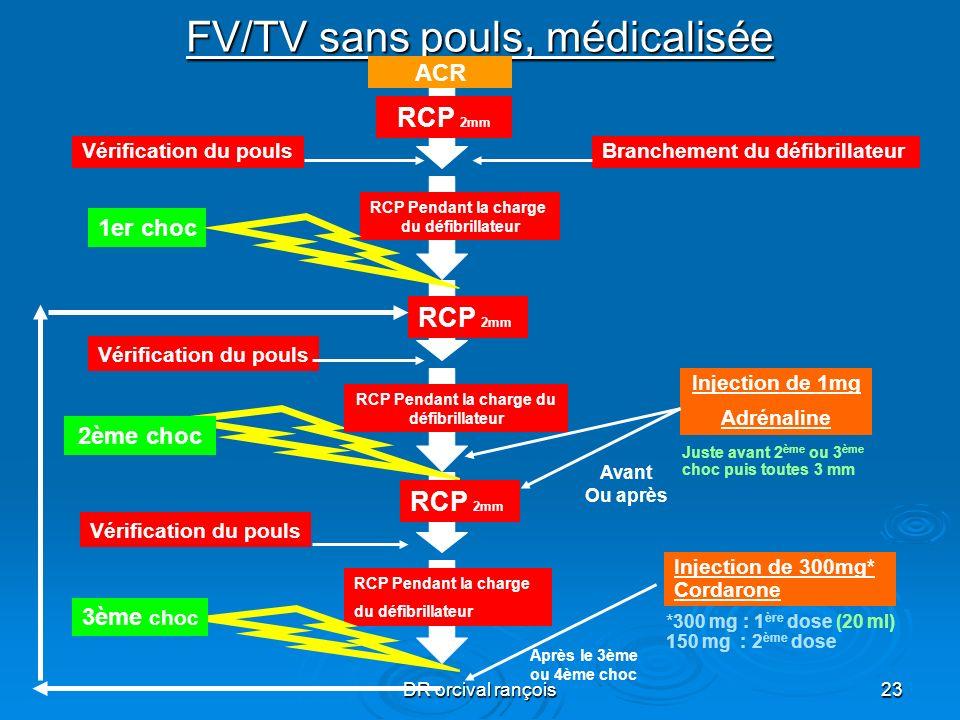 DR orcival rançois23 RCP FV/TV sans pouls, médicalisée ACR RCP 2mm Branchement du défibrillateurVérification du pouls RCP Pendant la charge du défibri