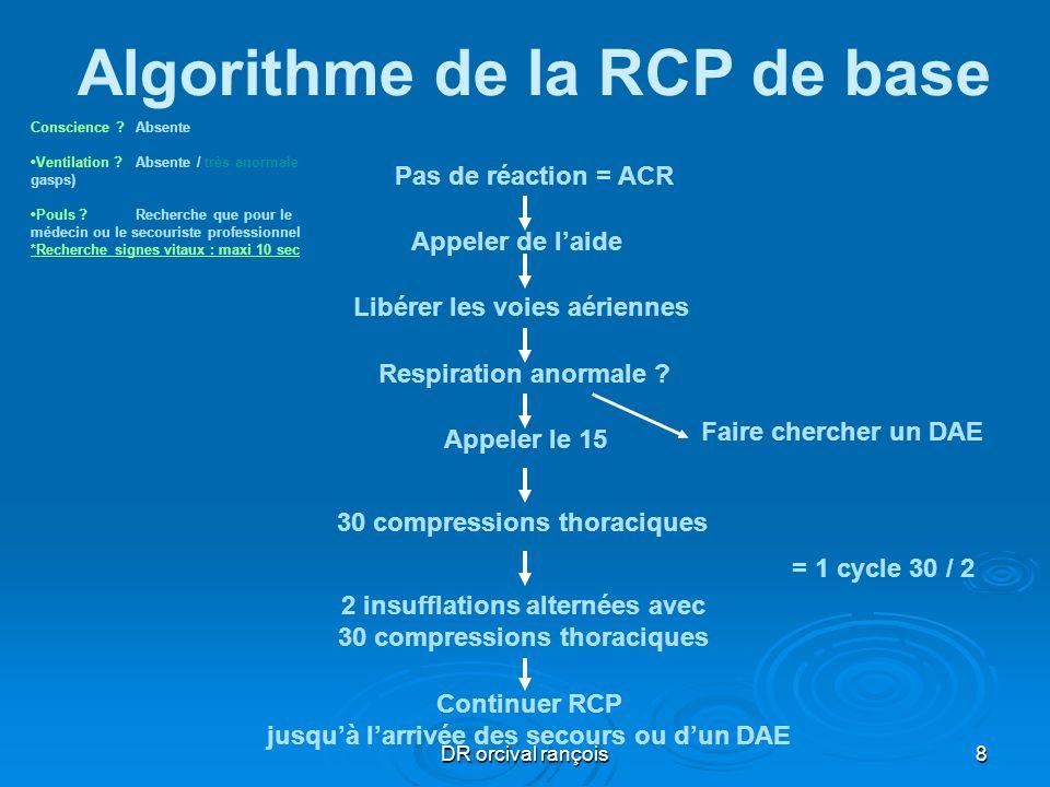 DR orcival rançois8 Algorithme de la RCP de base Pas de réaction = ACR Appeler de laide Libérer les voies aériennes Respiration anormale ? Appeler le
