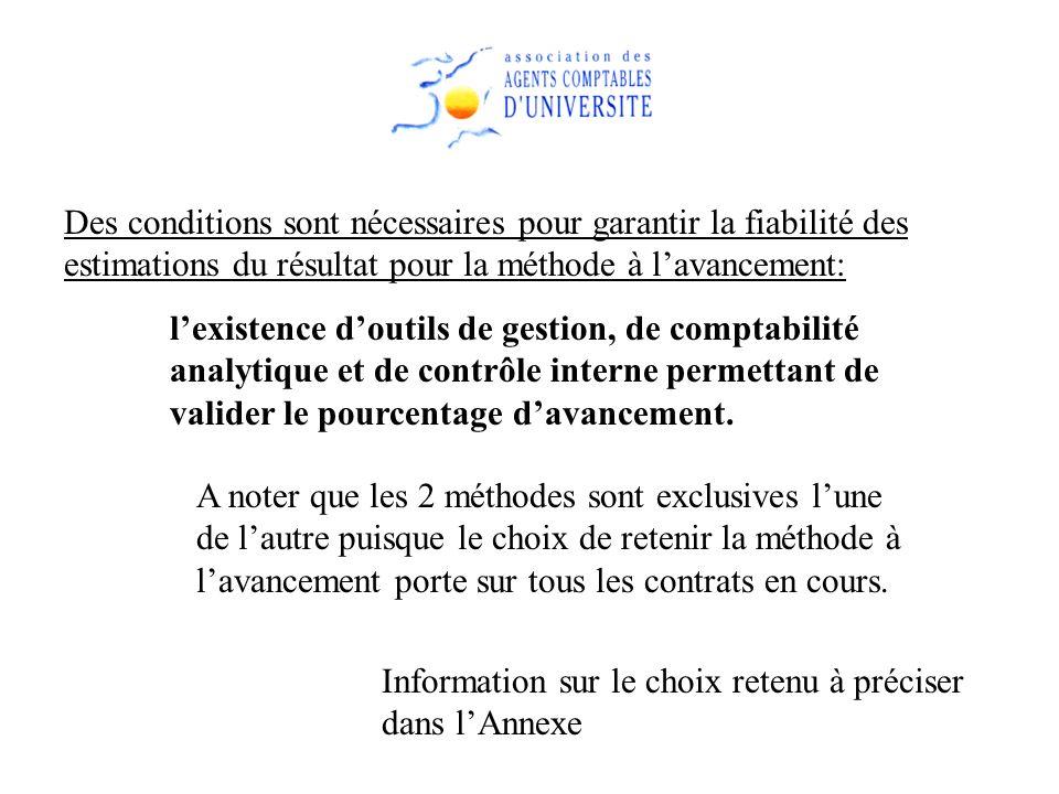 Des conditions sont nécessaires pour garantir la fiabilité des estimations du résultat pour la méthode à lavancement: lexistence doutils de gestion, d
