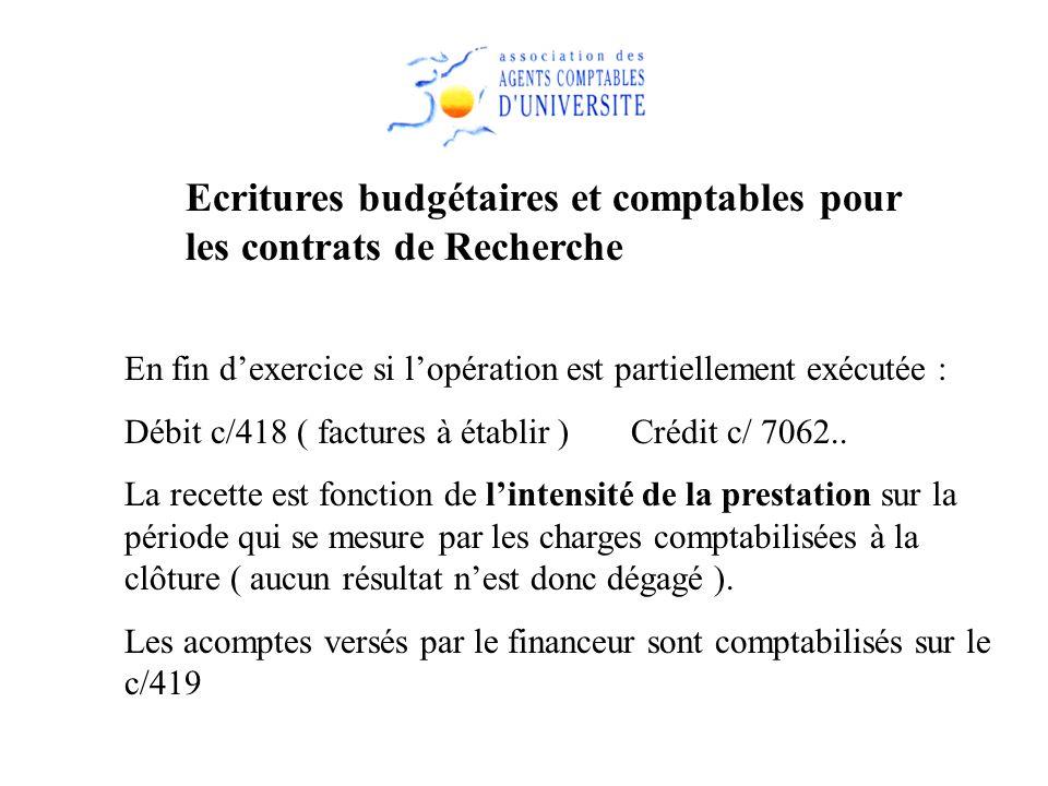 Ecritures budgétaires et comptables pour les contrats de Recherche En fin dexercice si lopération est partiellement exécutée : Débit c/418 ( factures